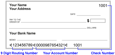 Miraculous Bank Routing Numbers Wiring 101 Orsalhahutechinfo